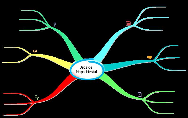 mapas mentales Archivos